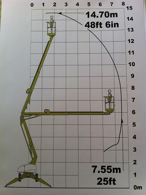 105- AL 15 | 15 m Arbeitshöhe